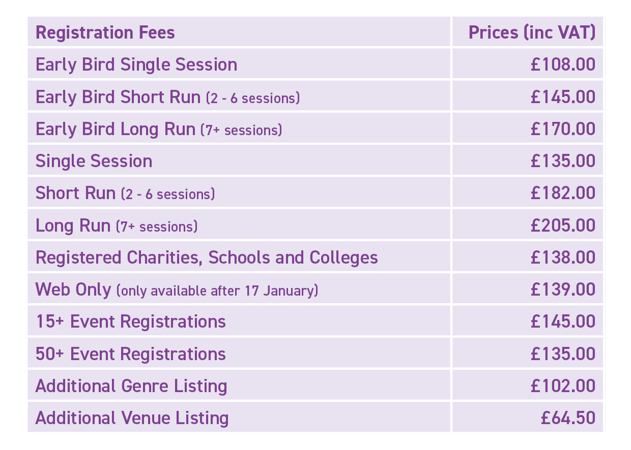 2020 Registration Fees